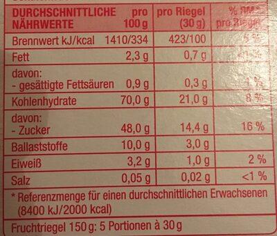 FRUCHT RIEGEL - Nutrition facts