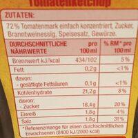 tomaten ketchup - Nährwertangaben - de