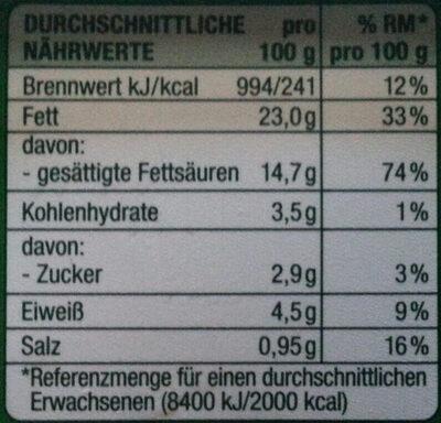 Frischkäse mit Kräutern - Nutrition facts - de