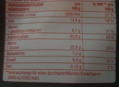 Knusper Müsli Multi Frucht - Valori nutrizionali - fr
