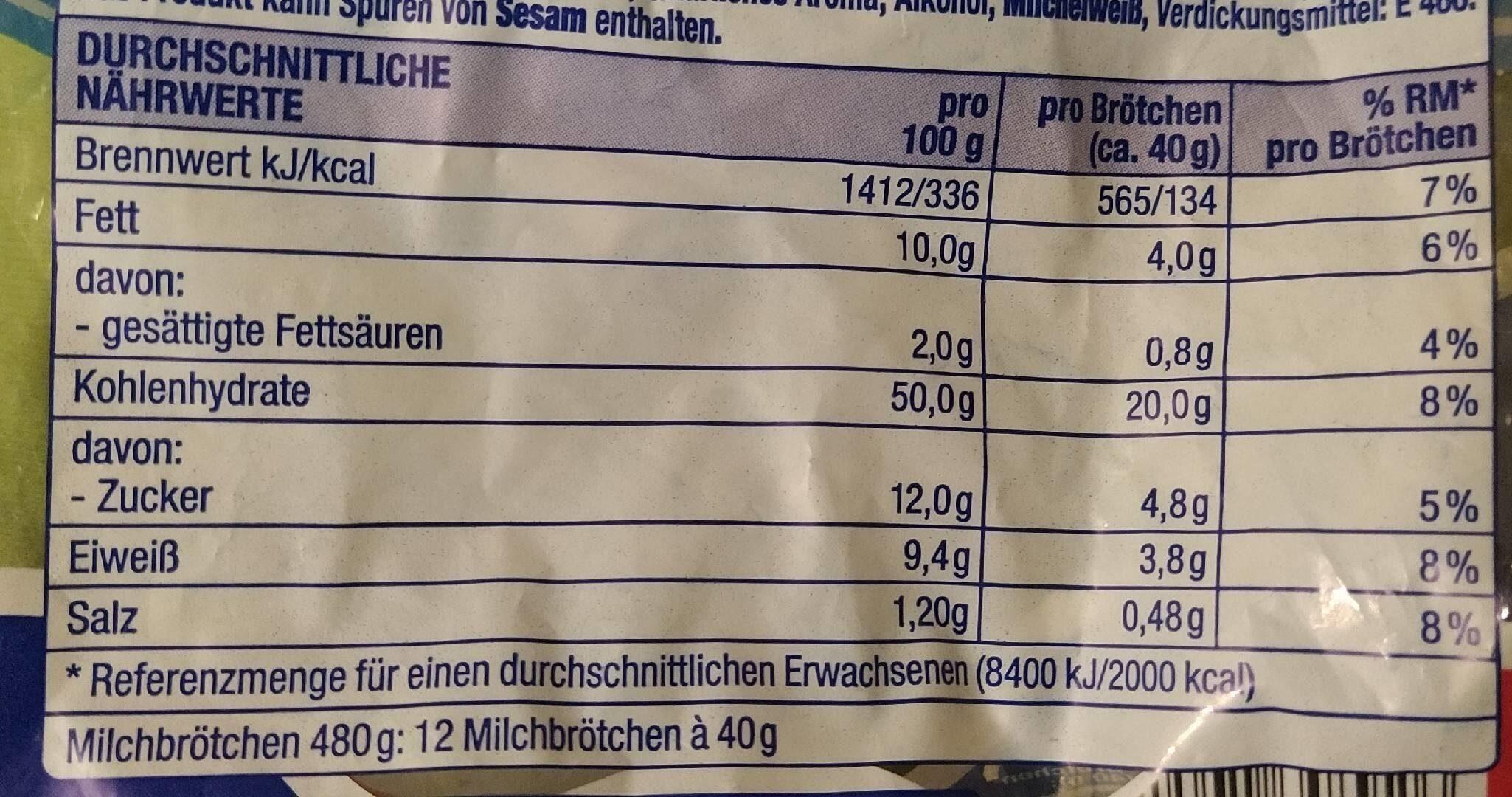 12 Milch BRÖTCHEN - Nährwertangaben - de