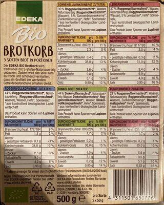 Bio brotkorb - Valori nutrizionali - en