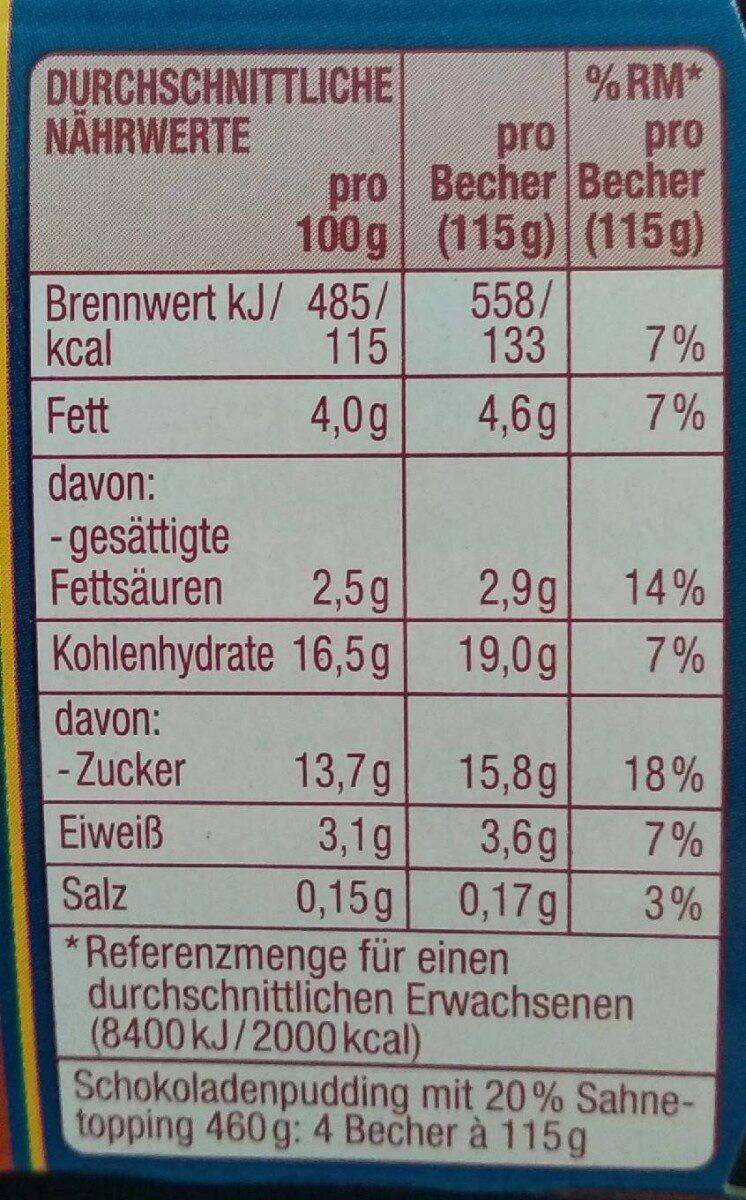 Schoko Pudding und Sahne - Nutrition facts - en