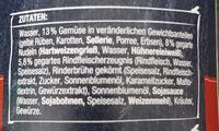 Rindersuppe - Ingredients