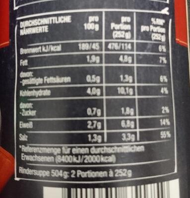 Rindersuppe - Informations nutritionnelles - de