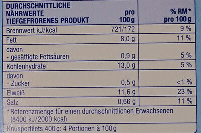 Knusper Filets - Nutrition facts