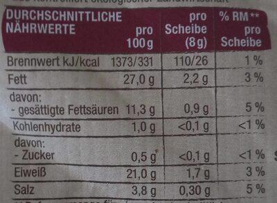 Salami - Nutrition facts - de