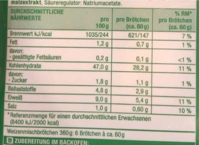 Gute Laune Bauernbrötchen - Voedingswaarden - de