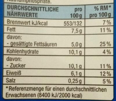 Kondensmilch - Informations nutritionnelles