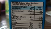 Kondensmilch 4% - Nutrition facts - de