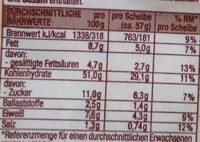 Feiner Stuten - Informations nutritionnelles - de