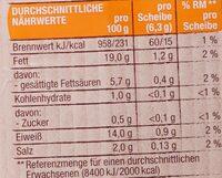 Hähnchen Lyoner - Nutrition facts - de