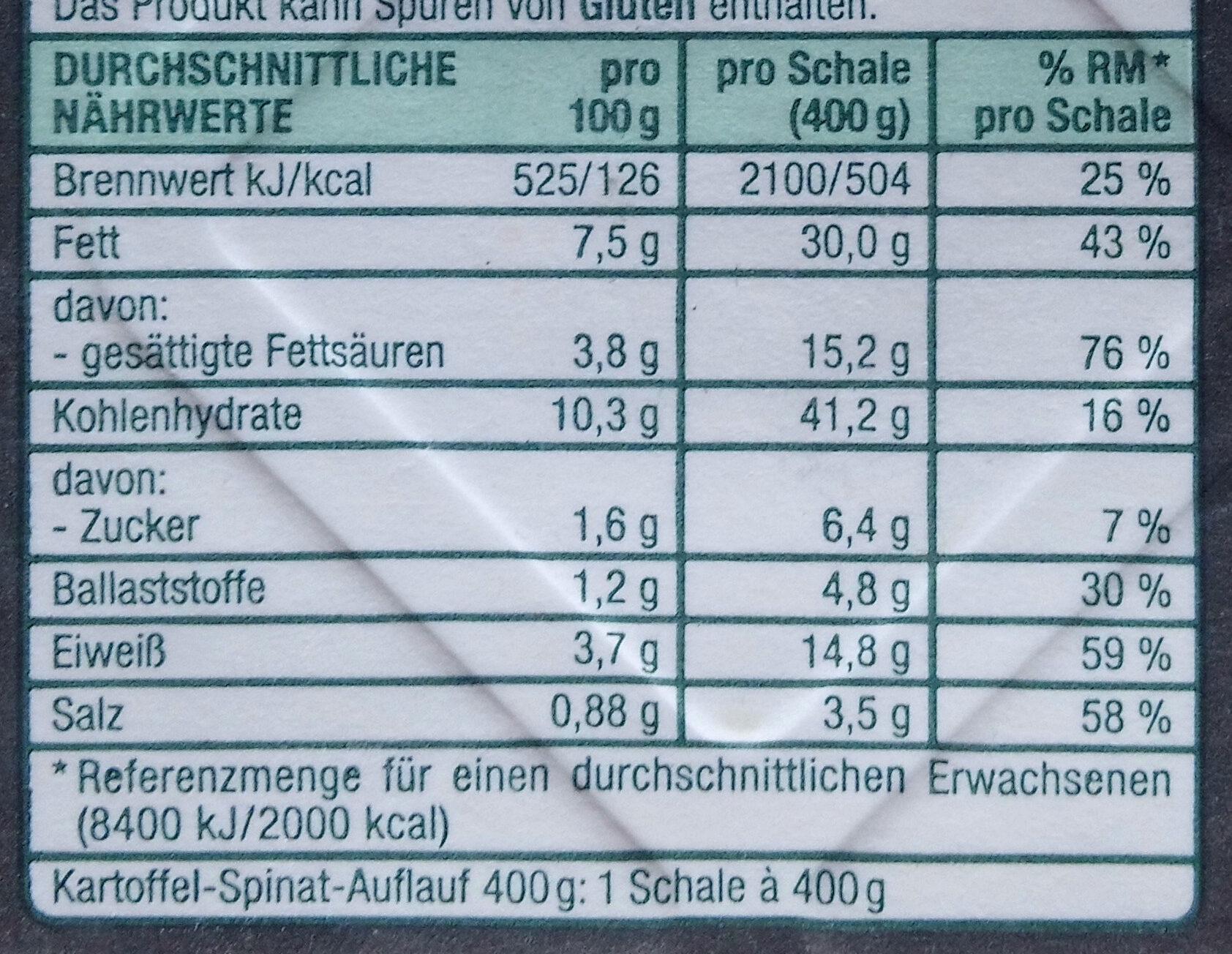 Kartoffel-Ausflauf mit Blattspinat - Nutrition facts - de
