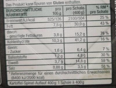 Kartoffelauflauf - Nutrition facts - de