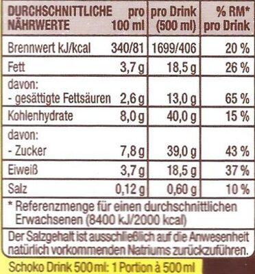 Schoko Drink aus Vollmilch - Voedingswaarden - de