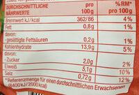 Paella - Informations nutritionnelles