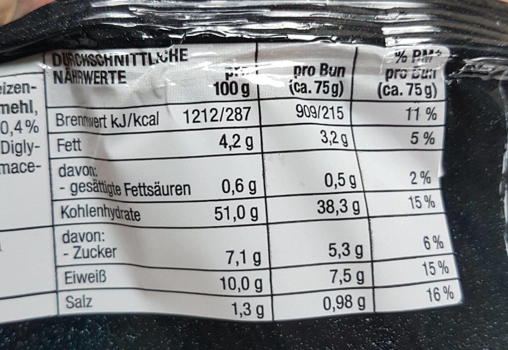 Craft Burger Bun - Valori nutrizionali - en
