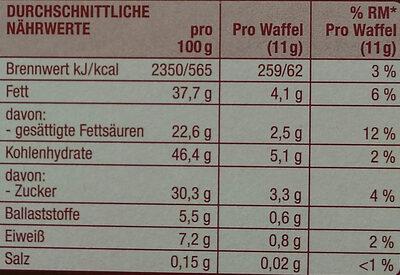 Schokowaffeln mit Zartbitterschokolade - Nutrition facts - de