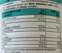 Cashewnus - Informations nutritionnelles - de