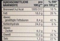 Mini Backkäse - Informations nutritionnelles - de