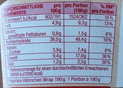 Wrap To Go Paprika Hähnchen - Valori nutrizionali - de