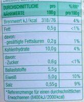 Gelbe Erbsrn mit Suppengrün - Valori nutrizionali - en