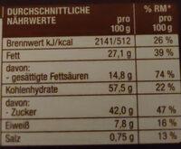 Crunchy Flakes - Nutrition facts - de