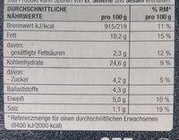 Gemüse Nuggets - Informations nutritionnelles - de