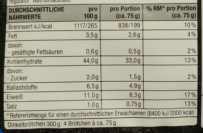 Dinkel Brötchen - Informations nutritionnelles - de