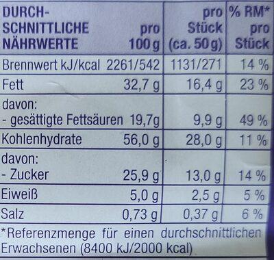 Schweineohren - Valori nutrizionali - de