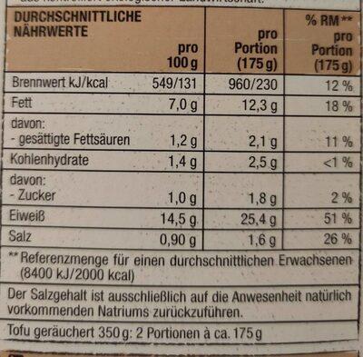 Edeka Bio Tofu Geräuchert - Nährwertangaben - de