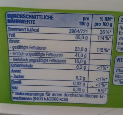 Pflanzenmargarine - Nutrition facts