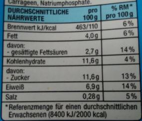 Kondensmilch - Nährwertangaben
