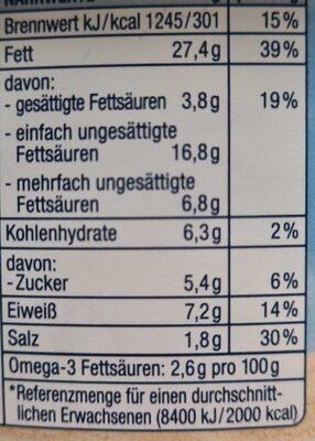 Feine Sahne Heringsfilets - Nährwertangaben - de