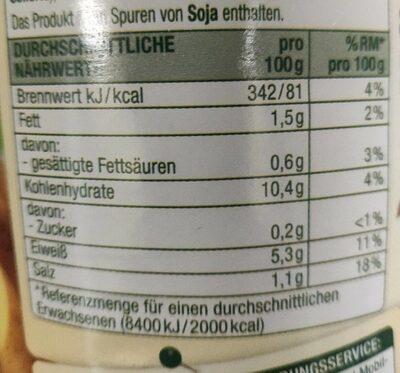 Erbsen-Eintopf mit Kassler Schulter und Rauchspeck - Nährwertangaben - de