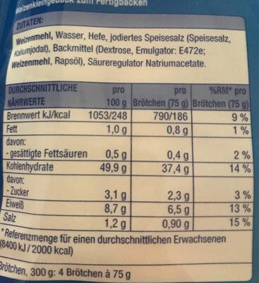 Baguette Brötchen - Inhaltsstoffe