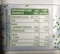 Kräuterquark 40% Fett i. Tr. - Valori nutrizionali - de