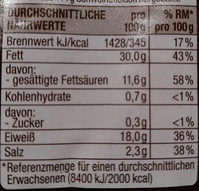 Mettenden - Informations nutritionnelles