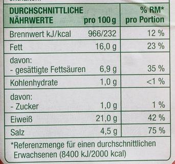 Delikatess Schinken Würfel - Valori nutrizionali - de