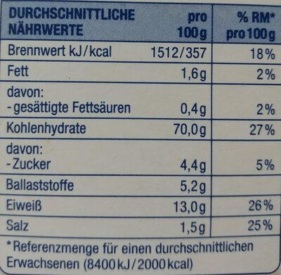 Paniermehl - Valori nutrizionali - de