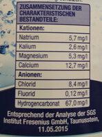 Natürliches Mineralwasser Classic - Informations nutritionnelles