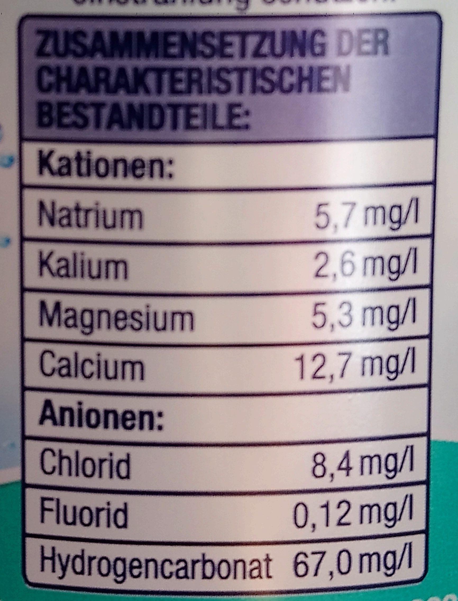 Mineralwasser medium - Informations nutritionnelles