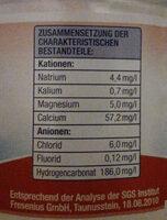 Natürliches Mineralwasser Still - Voedingswaarden - de