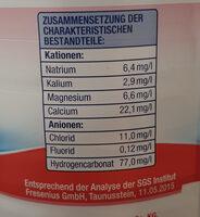 Mineral wasser - Informations nutritionnelles - de