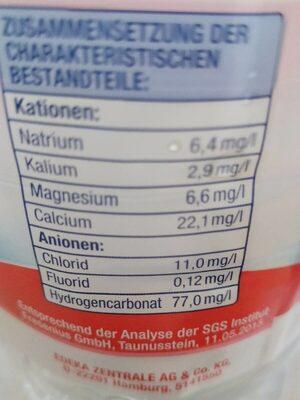 Natürliches Mineral Wasser - Valori nutrizionali