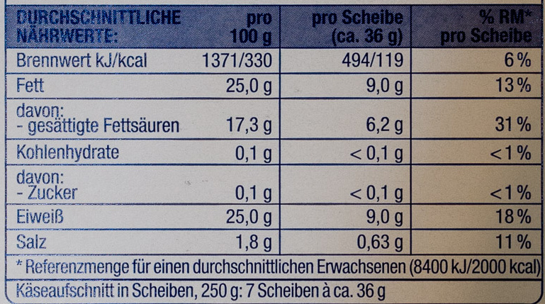 Käse Aufschnitt - Nutrition facts