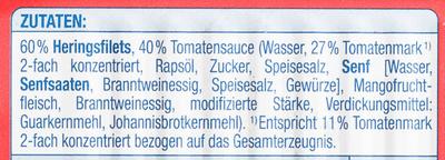 Herings Filets geteilt, in Tomatensauce - Inhaltsstoffe