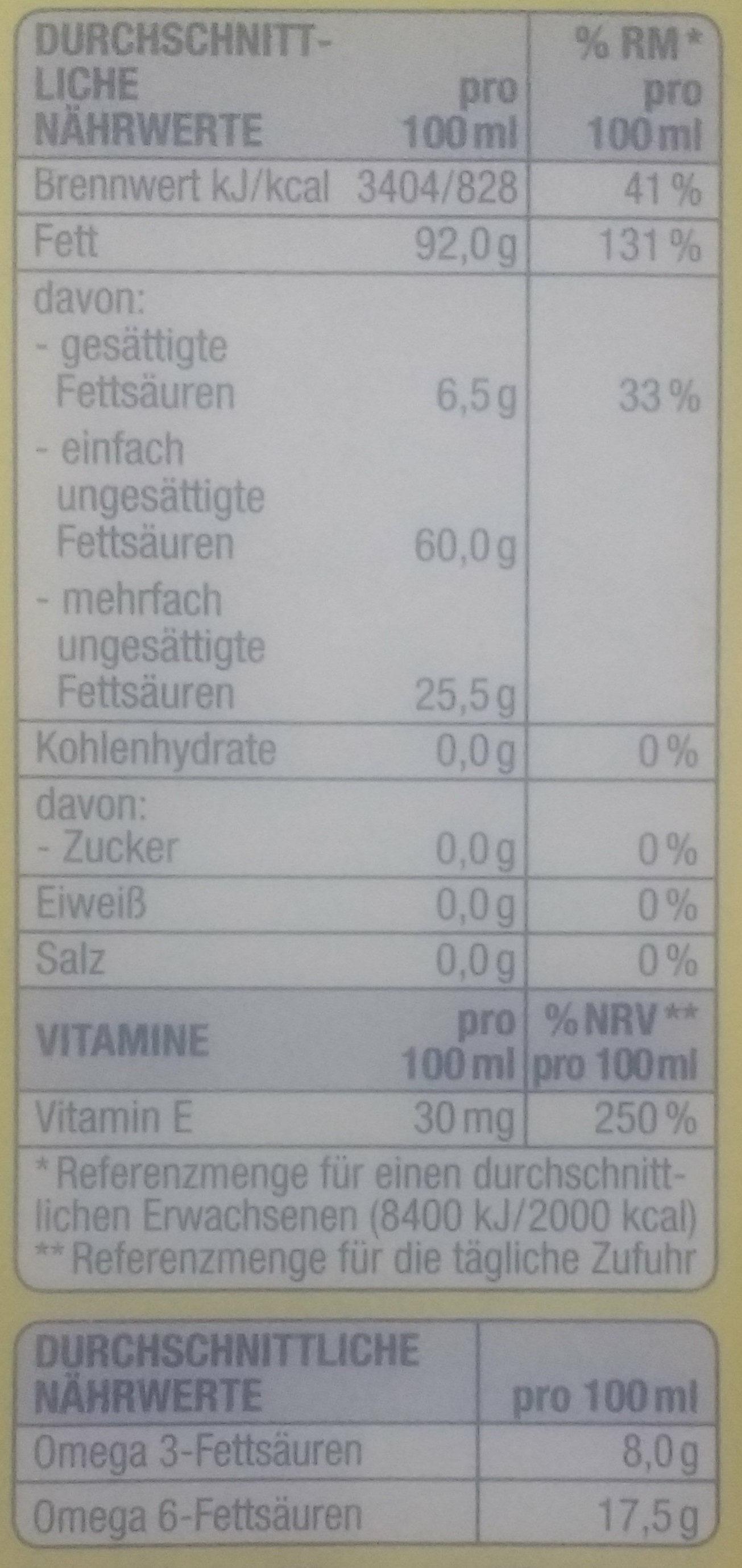 Rapskernöl - Informations nutritionnelles