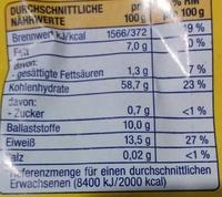 Haferflocken - Voedingswaarden - de