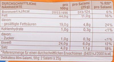 Delikatess Mini Salami geräuchert - Nährwertangaben - de